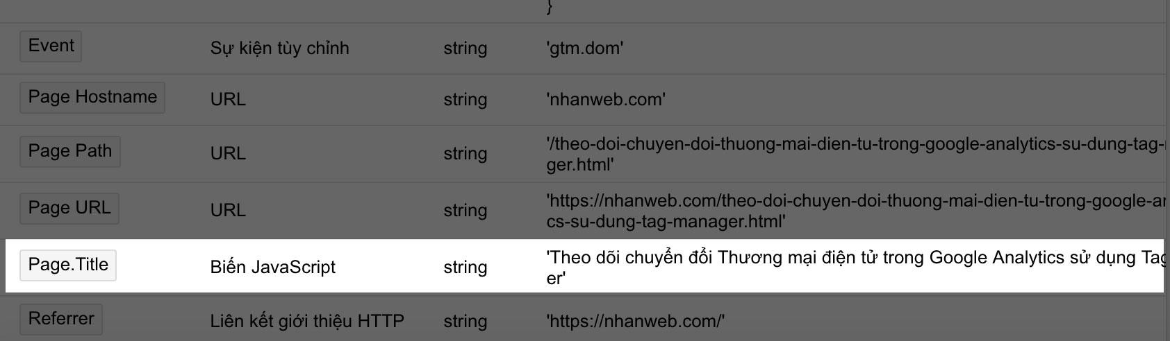 Kết quả biến nhận được khi sử dụng bảng xem trước của Google Tag Manager