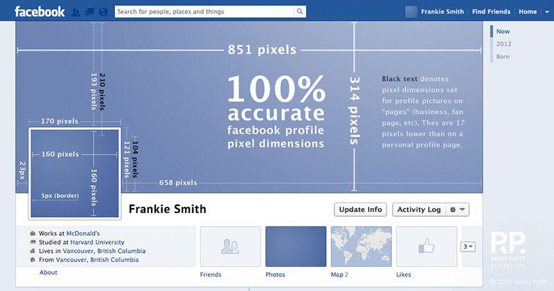 Kích thước chuẩn ảnh FaceBook Ads, Post, Timeline, Cover, Avatar