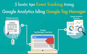 Theo dõi sự kiện trên trang web sử dụng Google Tag Manager